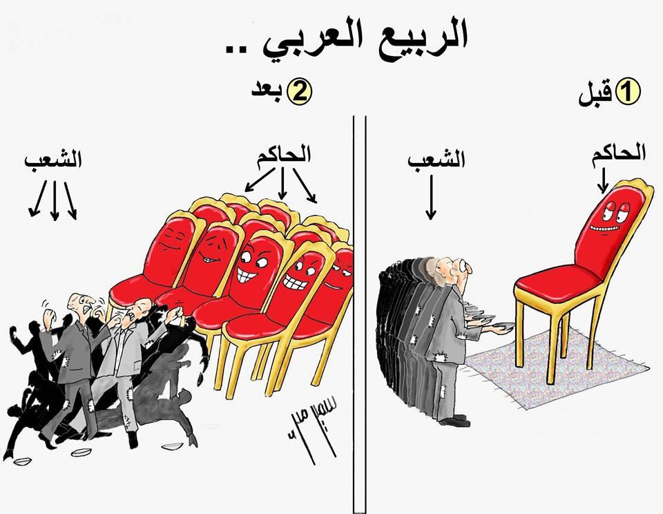 Primavera araba prima e dopo  govero e popolo