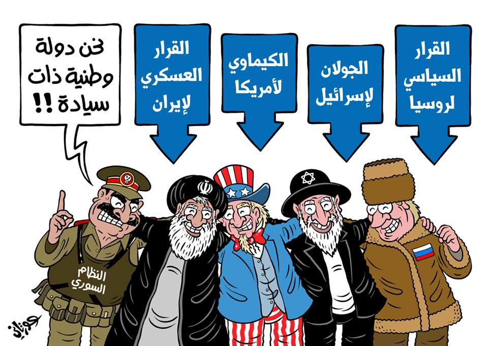 Nuovo Stato nazionale sovrano: regime siriano, decisiono politiche russe, Golan a Israele, armi chimiche all'america, le decisino militari iraniane,