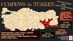 Turchia: esercito continua avanzata contro i curdi